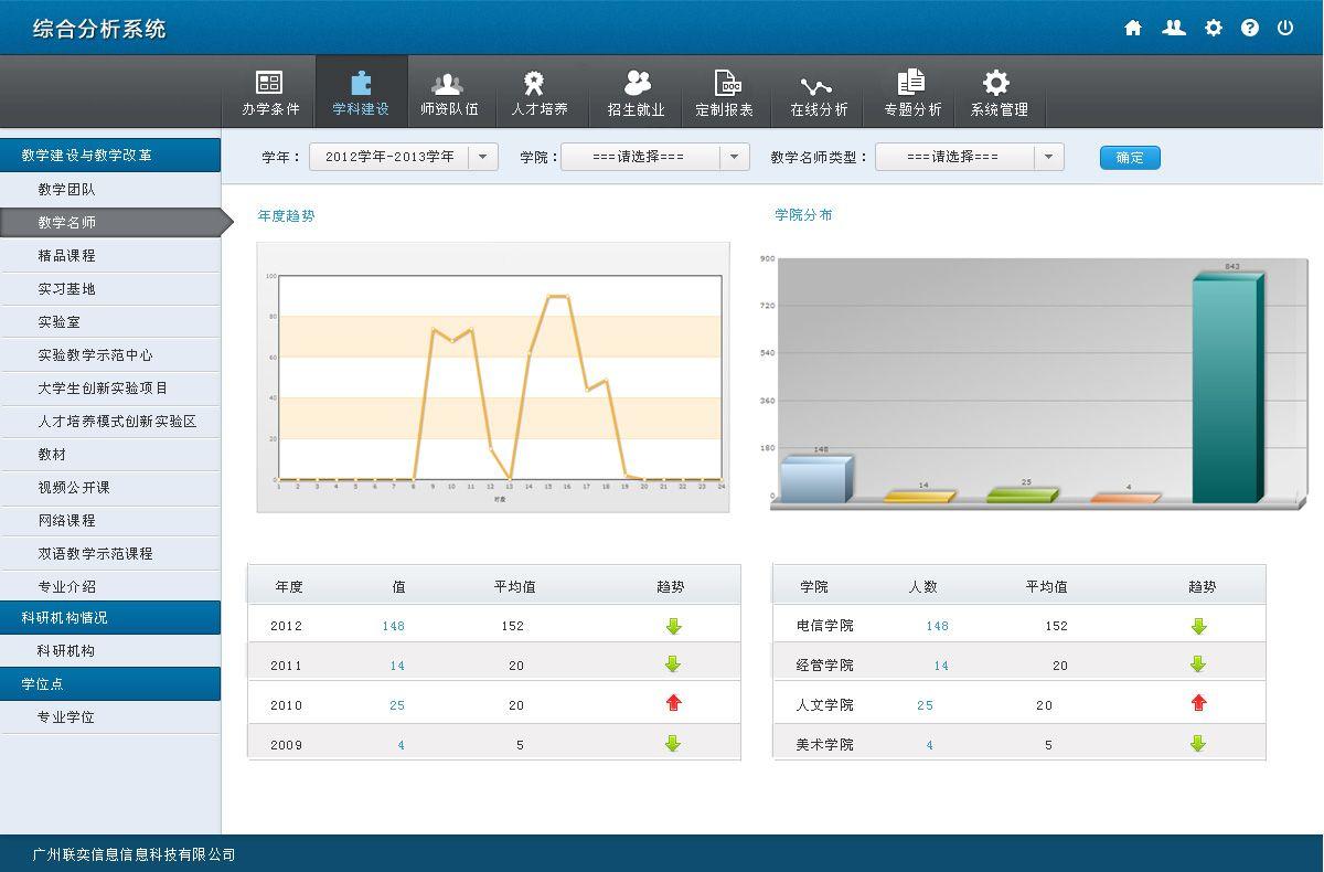 检测报告软件