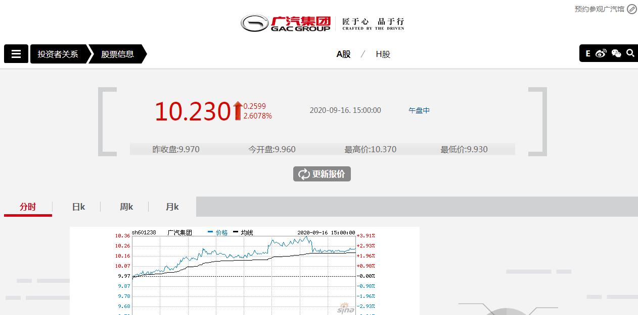 广汽官网项目