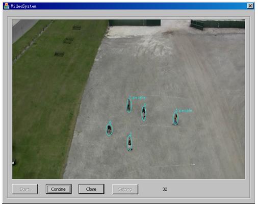 视频中运动对象跟踪系统