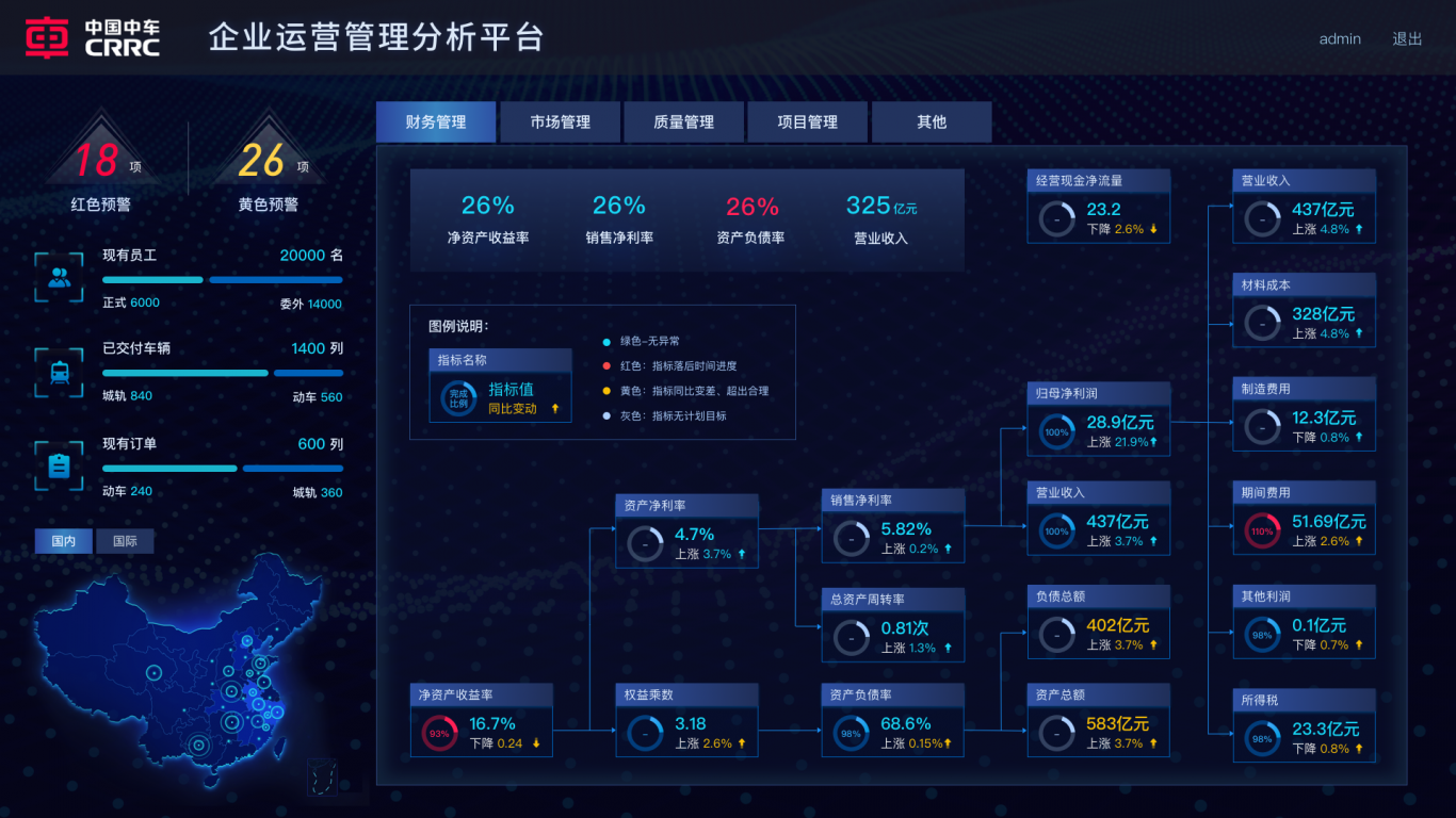 中车企业运营管理分析平台