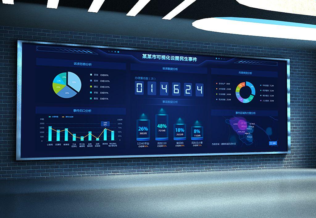 大屏数据可视化