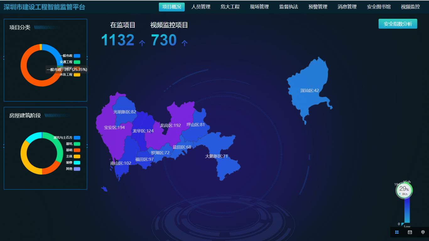 深圳市建设工程智能监管平台