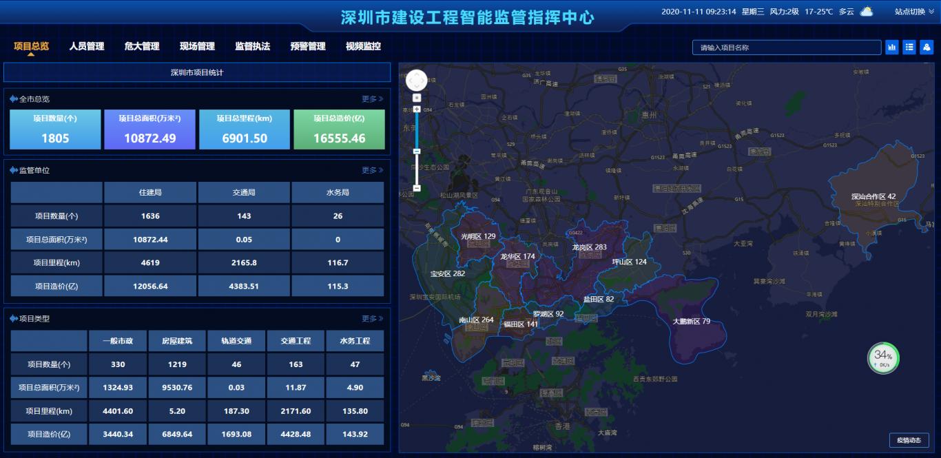 深圳市建设工程智能监管指挥中心