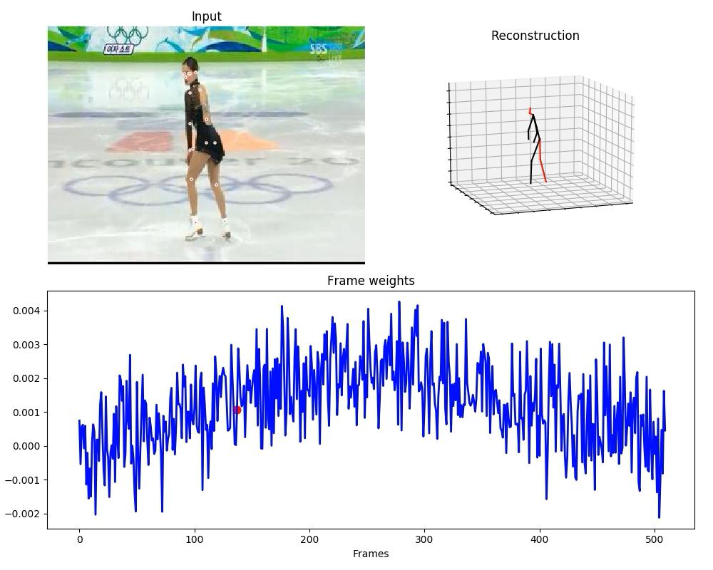 典型冰上项目多源数据智能分析系统