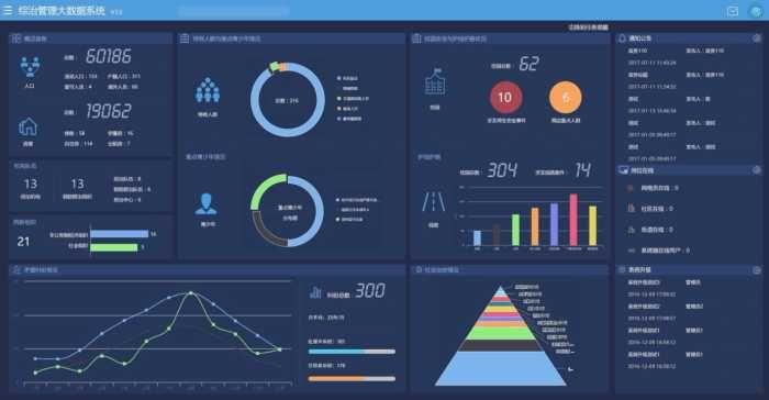 舆情系统开发,产品商户平台