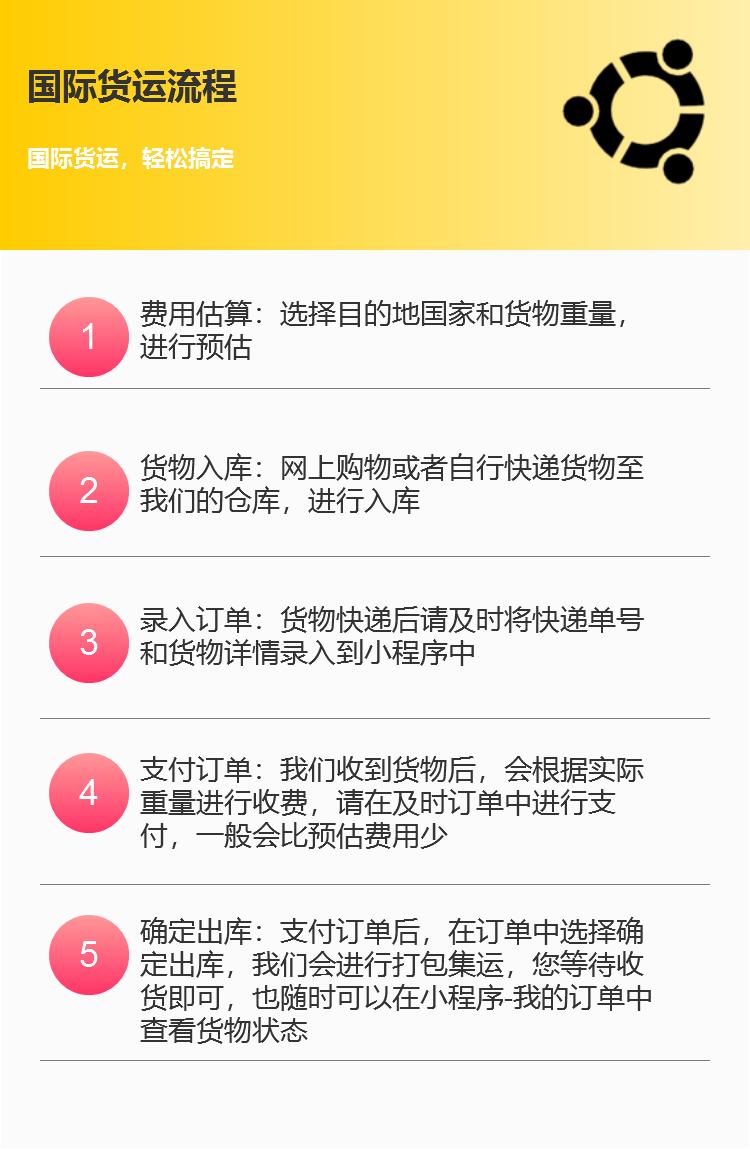 鑫源兴国际货运